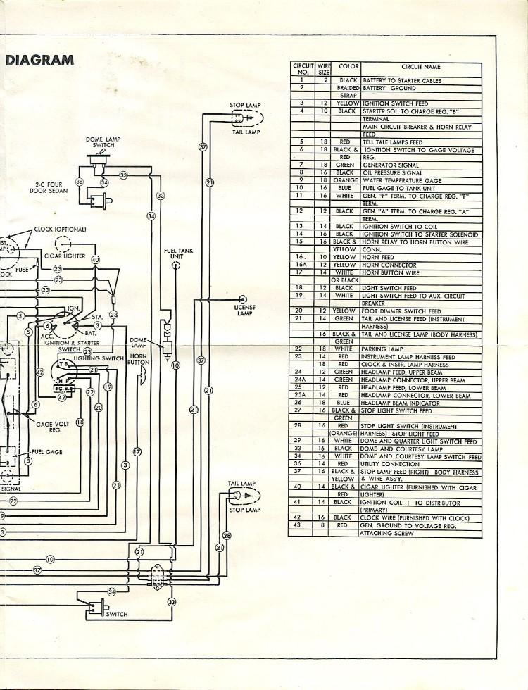 Electrical - Hudson Jet Servicing Information
