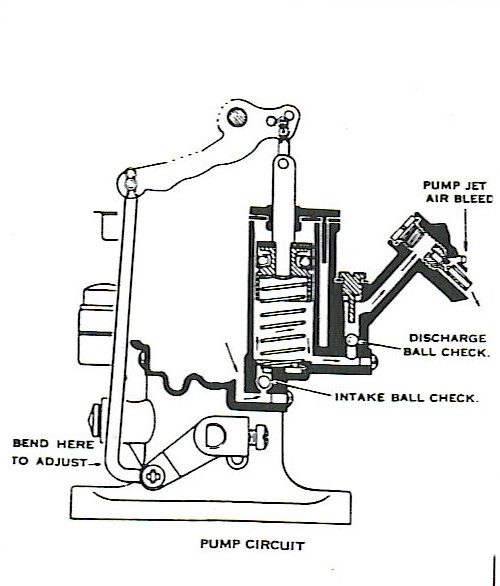 Fuel System Exhaust