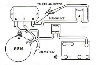 Electrical - Hudson Jet Servicing Information on field of grass in hudson, exotic car hudson, race cars diecast hudson, vintage automobile ads hudson, green art on the hudson,