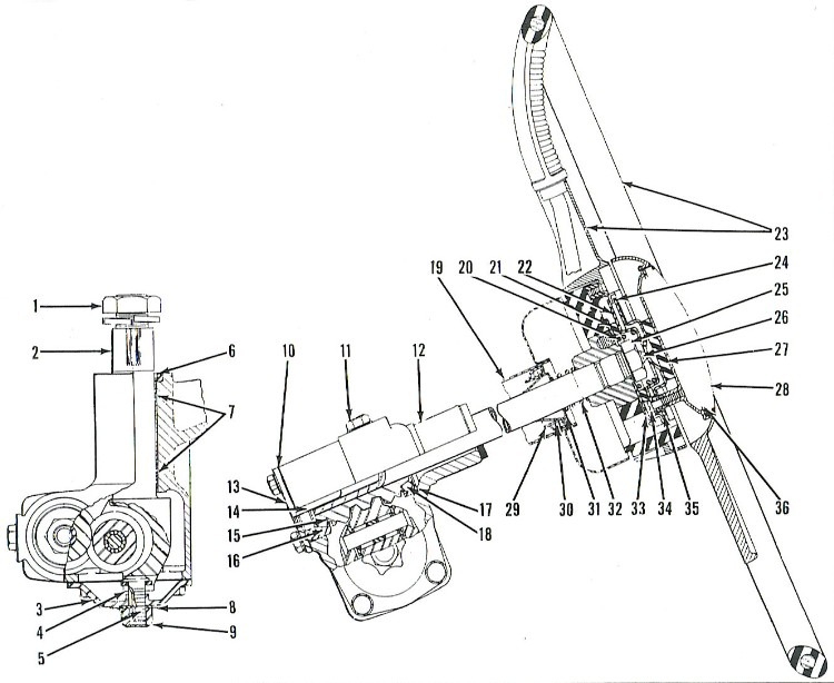Figure 1 - Steering Gear